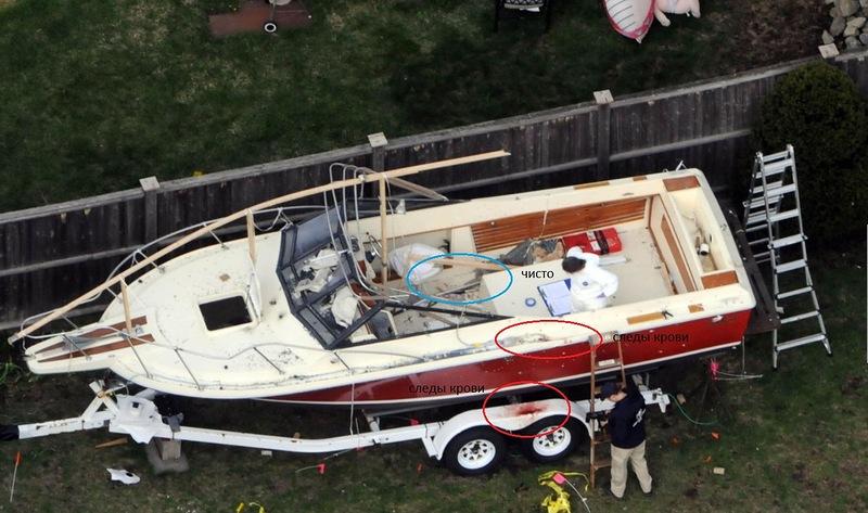 убить лодку